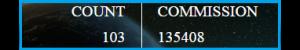количество рефералов на сайте