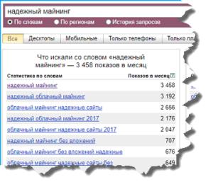 """количество запросов """"надежный облачный майнинг"""" в месяц"""