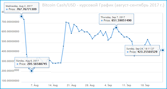 2017 вложений без bitcoin-10