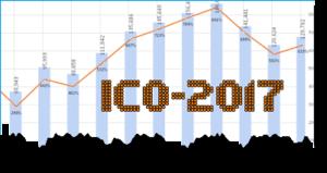 Развитие ICO в 2017 году