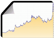 Tron - какие пермпективы роста курса криптовалюты