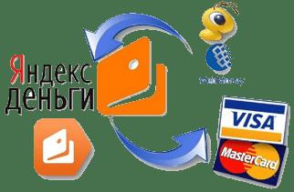 платежные системы - какие из них популярны в России
